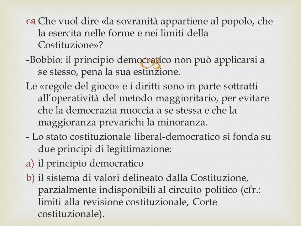 Che vuol dire «la sovranità appartiene al popolo, che la esercita nelle forme e nei limiti della Costituzione»