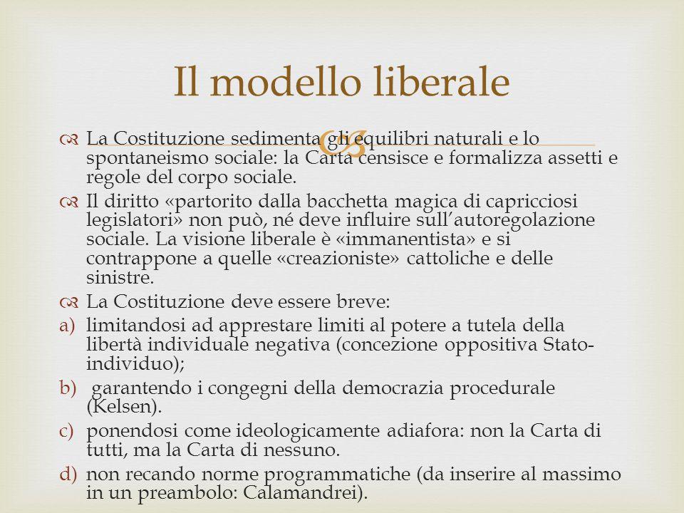 Il modello liberale