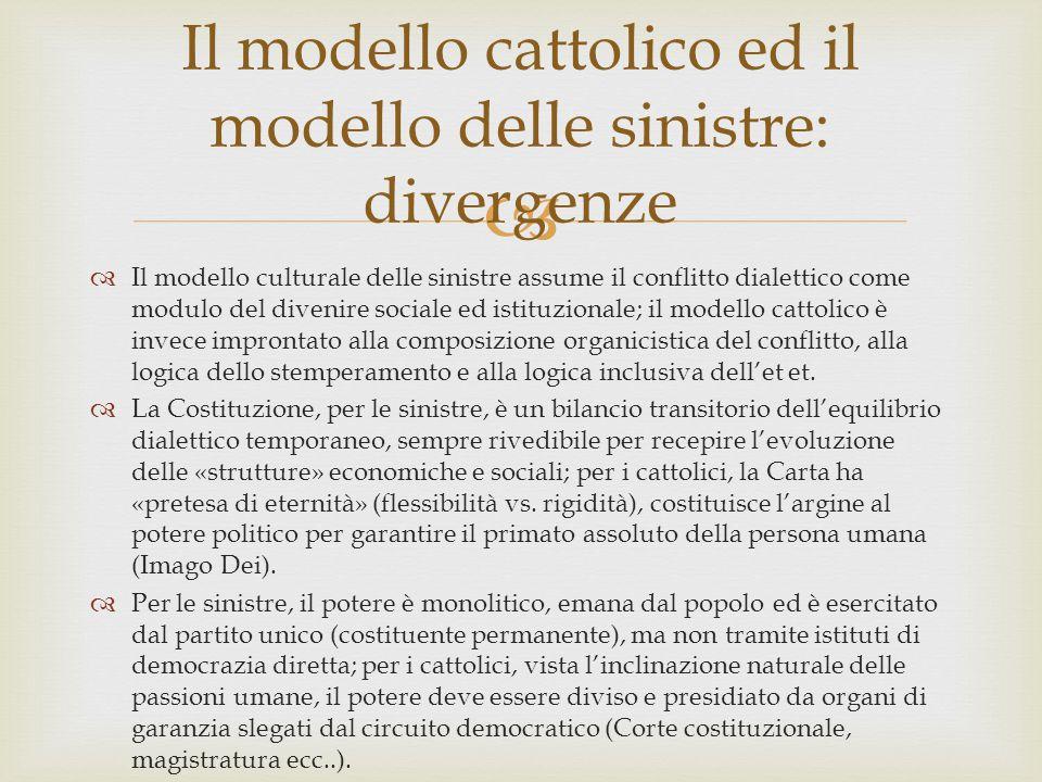 Il modello cattolico ed il modello delle sinistre: divergenze