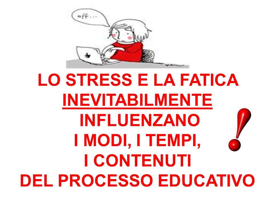 DEL PROCESSO EDUCATIVO