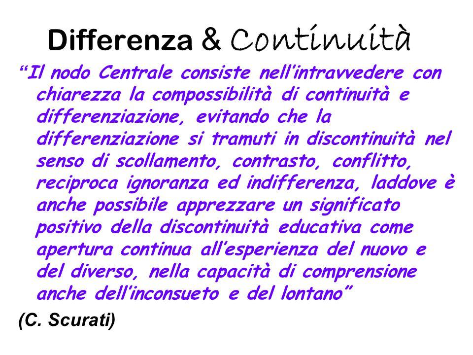 Differenza & Continuità