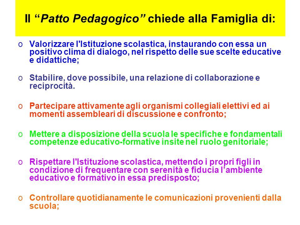Il Patto Pedagogico chiede alla Famiglia di:
