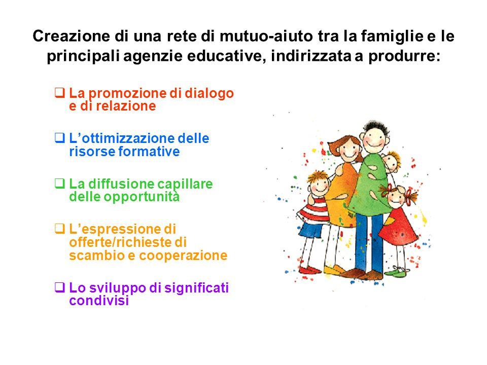 Creazione di una rete di mutuo-aiuto tra la famiglie e le principali agenzie educative, indirizzata a produrre: