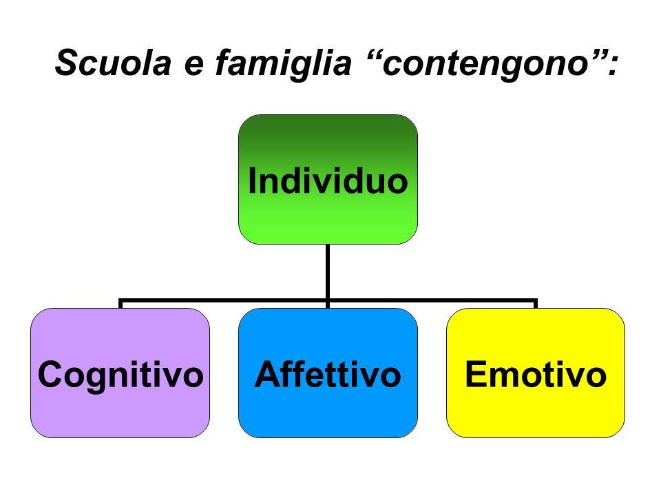 Scuola e famiglia contengono :
