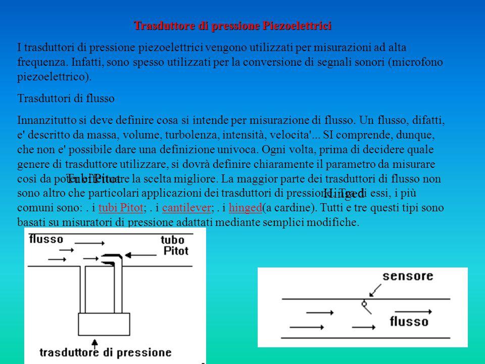 Trasduttore di pressione Piezoelettrici