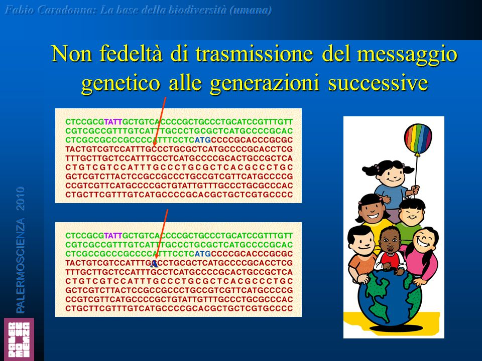 Non fedeltà di trasmissione del messaggio genetico alle generazioni successive