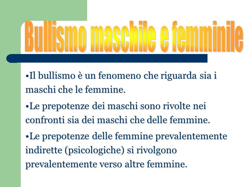 Bullismo maschile e femminile