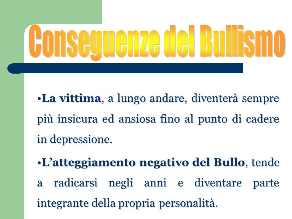 Conseguenze del Bullismo