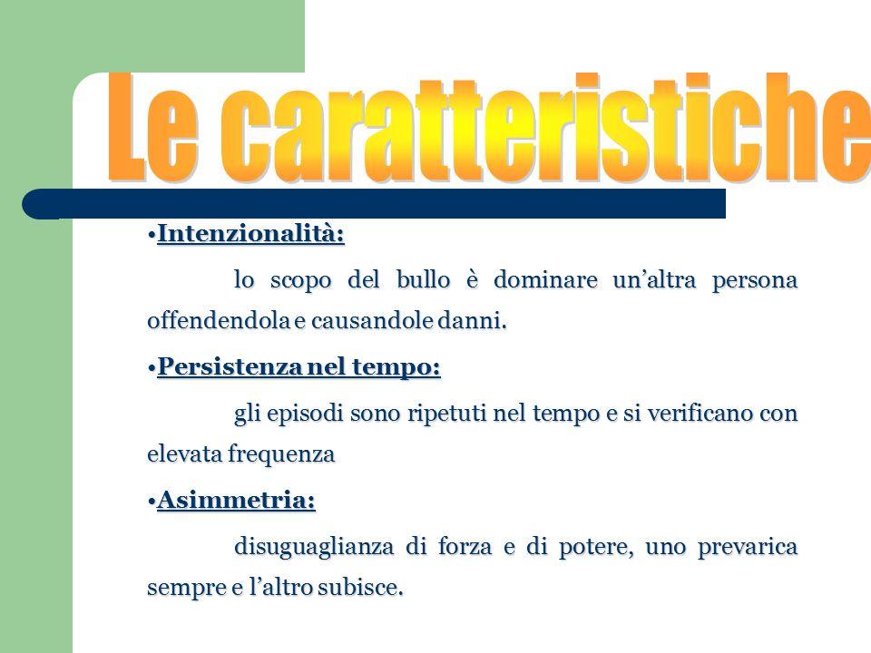 Le caratteristiche Intenzionalità: