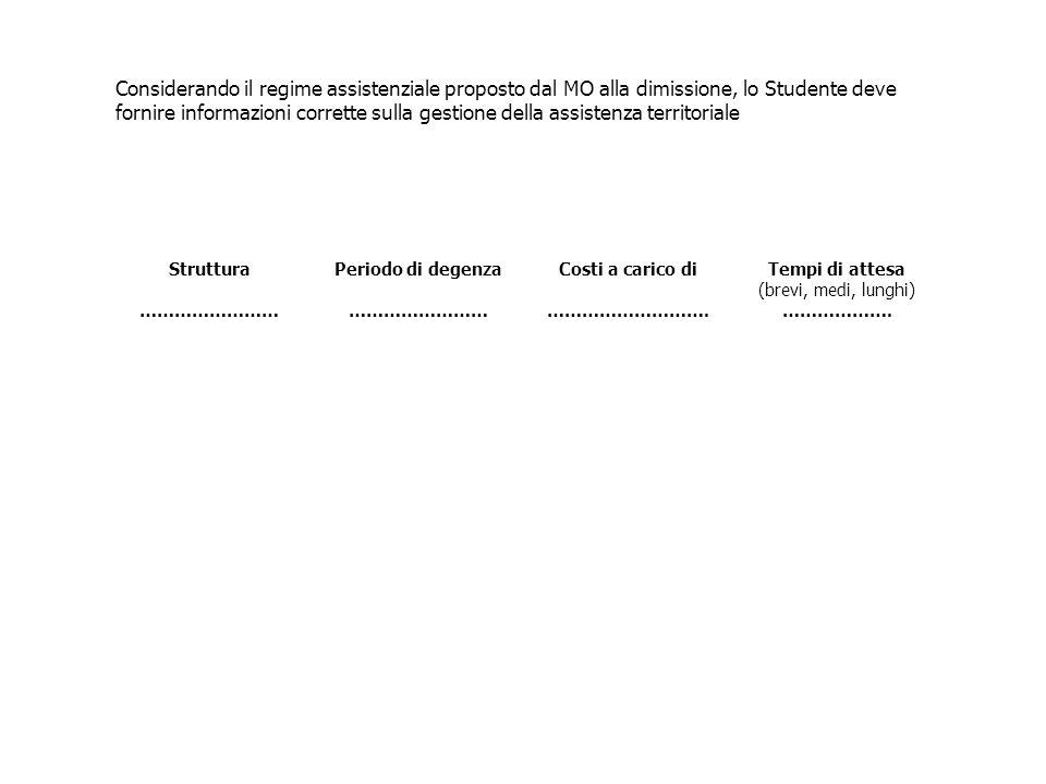 Considerando il regime assistenziale proposto dal MO alla dimissione, lo Studente deve fornire informazioni corrette sulla gestione della assistenza territoriale