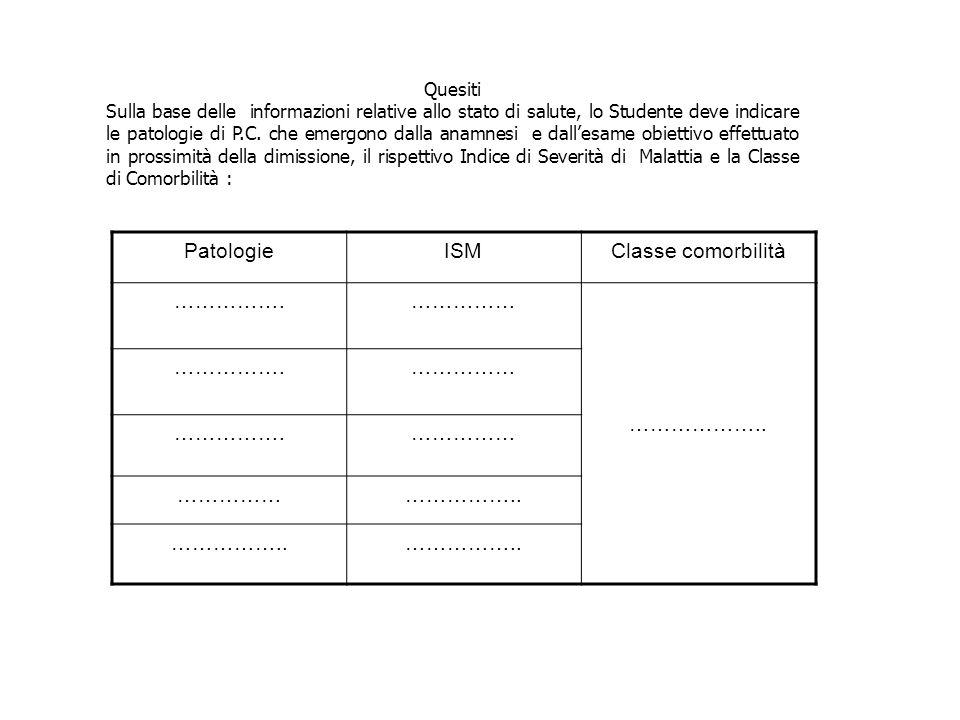 Patologie ISM Classe comorbilità ……………. …………… ……………….. …………….. Quesiti