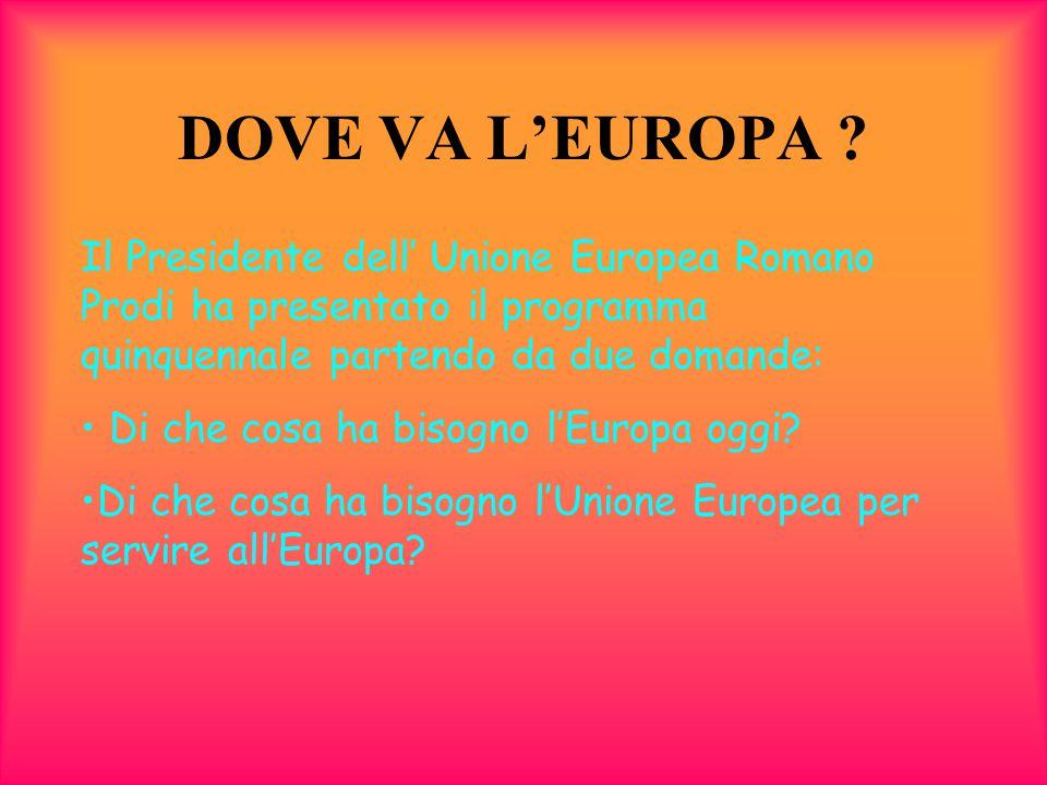 DOVE VA L'EUROPA Il Presidente dell' Unione Europea Romano Prodi ha presentato il programma quinquennale partendo da due domande:
