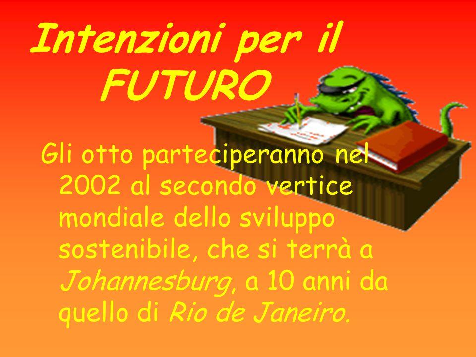 Intenzioni per il FUTURO
