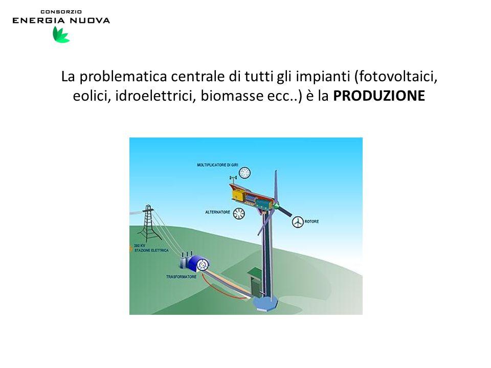 La problematica centrale di tutti gli impianti (fotovoltaici, eolici, idroelettrici, biomasse ecc..) è la PRODUZIONE