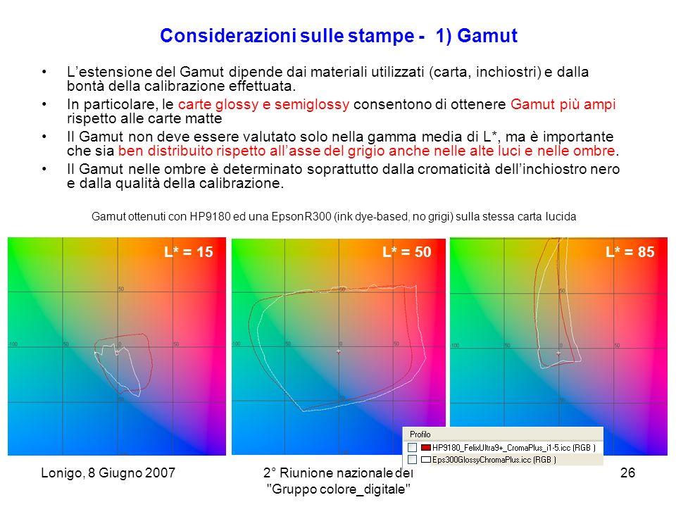 Considerazioni sulle stampe - 1) Gamut