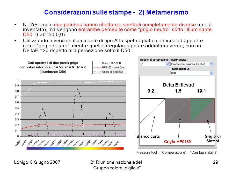 Considerazioni sulle stampe - 2) Metamerismo