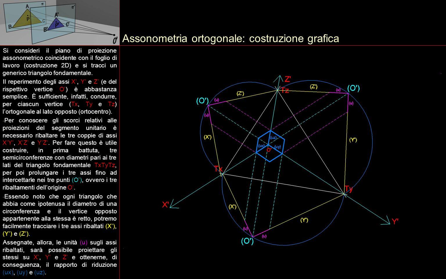 Assonometria ortogonale: costruzione grafica