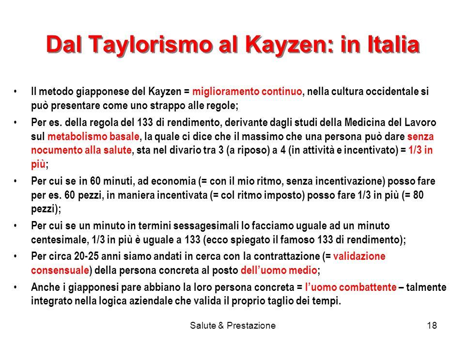 Dal Taylorismo al Kayzen: in Italia