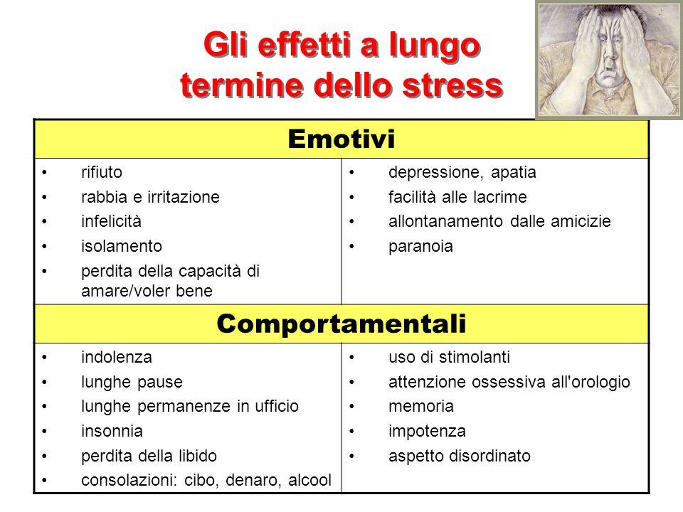 Gli effetti a lungo termine dello stress