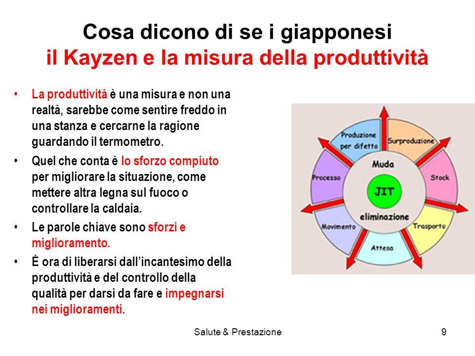 Cosa dicono di se i giapponesi il Kayzen e la misura della produttività