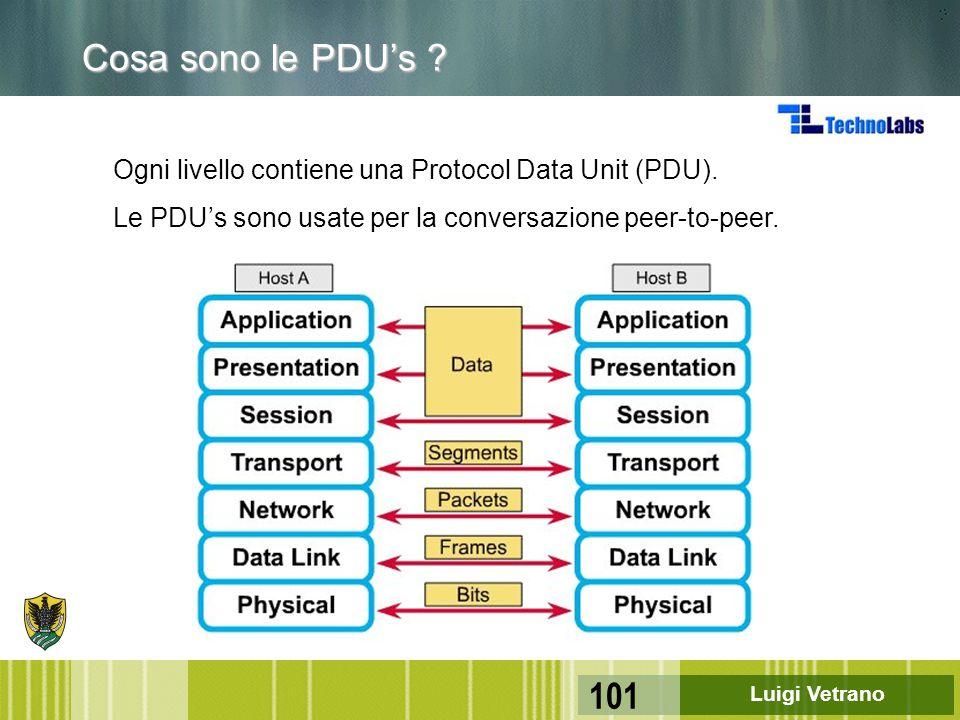 Cosa sono le PDU's . Ogni livello contiene una Protocol Data Unit (PDU).