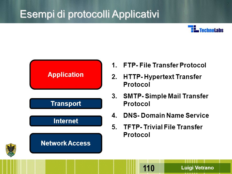 Esempi di protocolli Applicativi