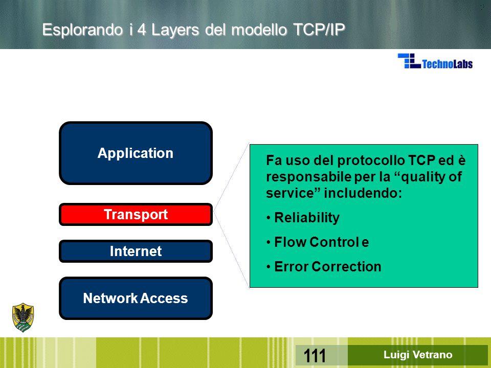 Esplorando i 4 Layers del modello TCP/IP