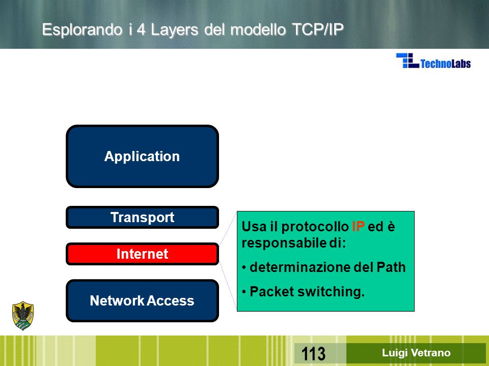Esplorando i 4 Layers del modello TCP/IP