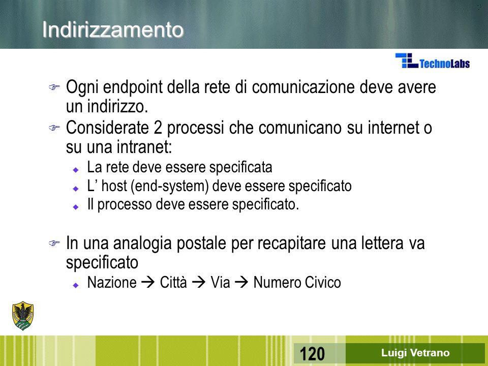 Indirizzamento Ogni endpoint della rete di comunicazione deve avere un indirizzo.