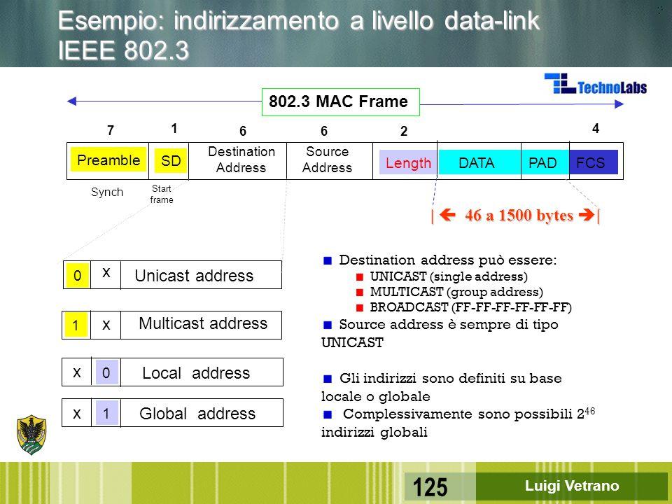 Esempio: indirizzamento a livello data-link IEEE 802.3