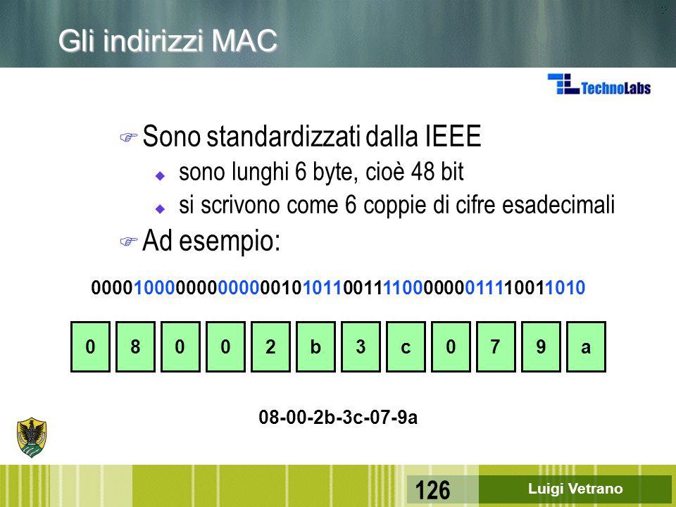 Sono standardizzati dalla IEEE