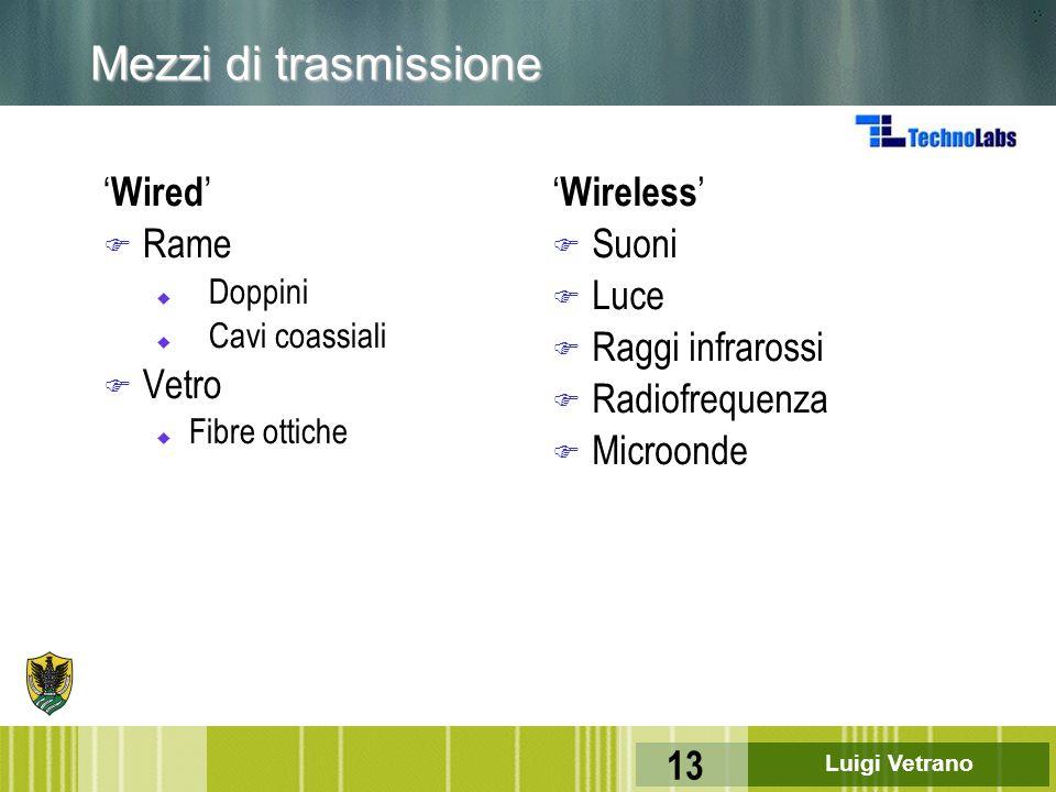 Mezzi di trasmissione 'Wired' Rame Vetro 'Wireless' Suoni Luce