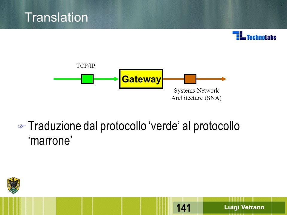 Traduzione dal protocollo 'verde' al protocollo 'marrone'