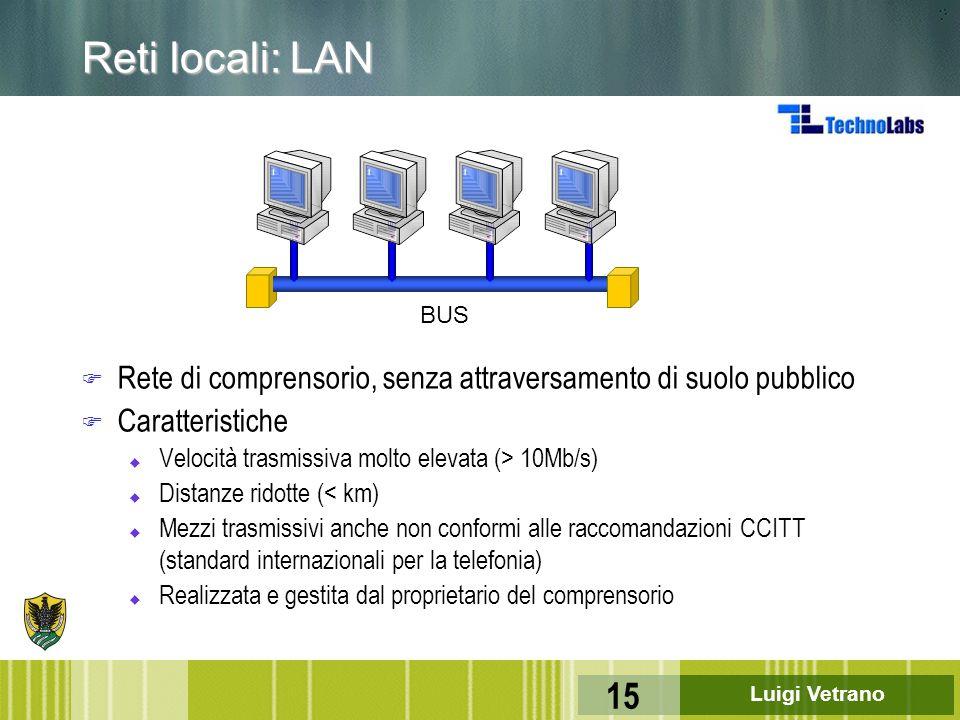 Reti locali: LAN BUS. Rete di comprensorio, senza attraversamento di suolo pubblico. Caratteristiche.