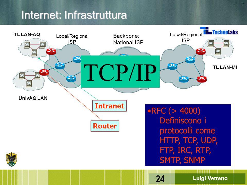Internet: Infrastruttura