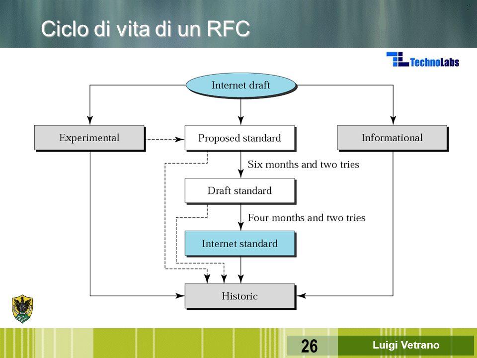 Ciclo di vita di un RFC