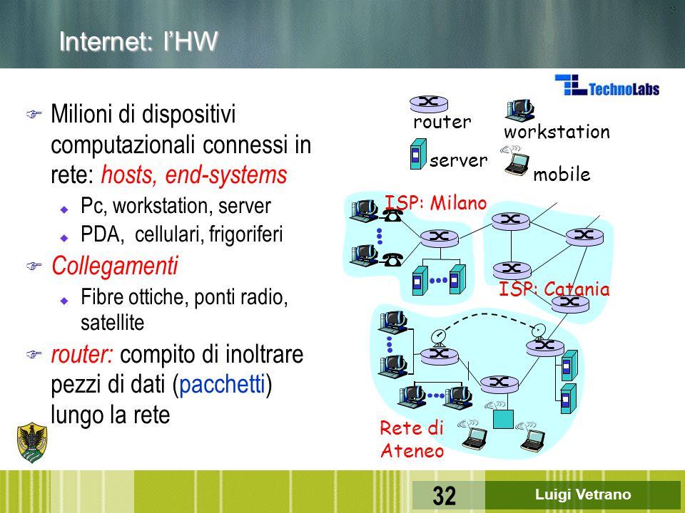 router: compito di inoltrare pezzi di dati (pacchetti) lungo la rete