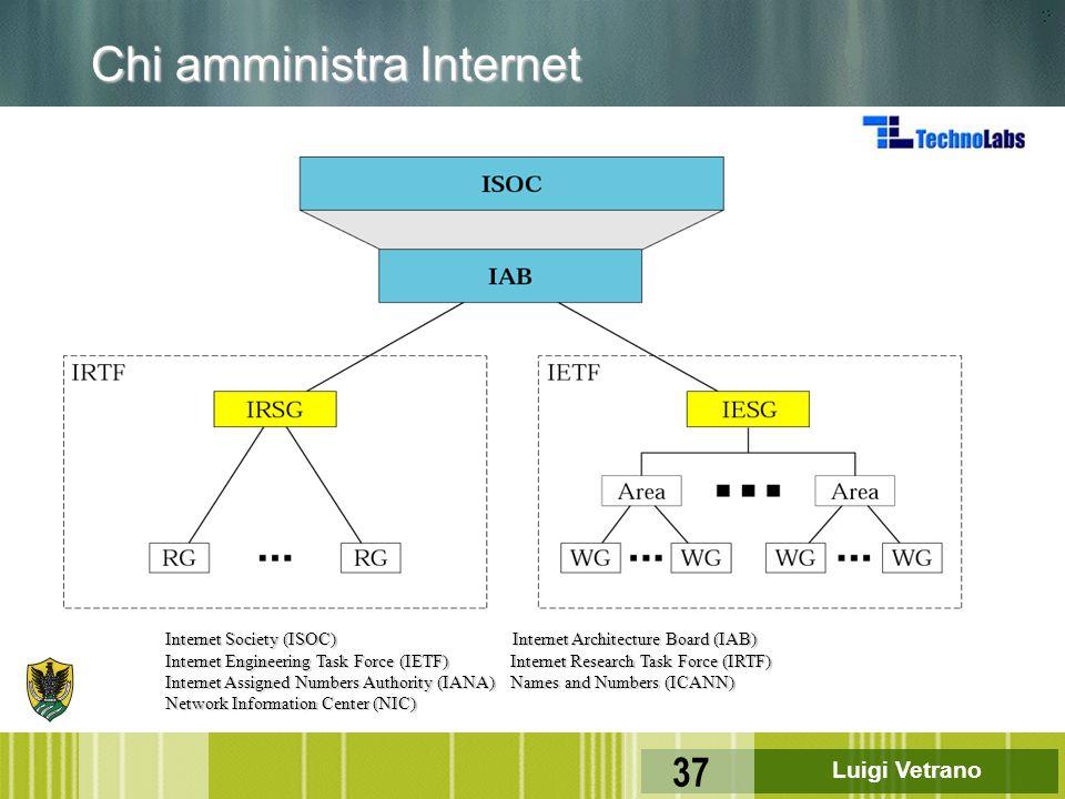 Chi amministra Internet