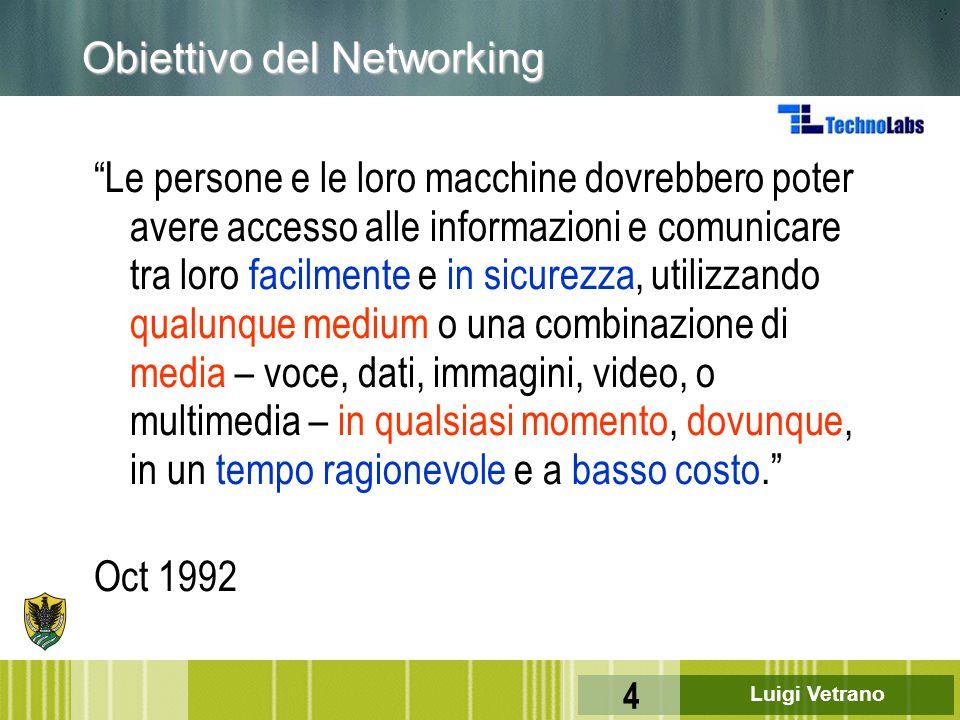 Obiettivo del Networking