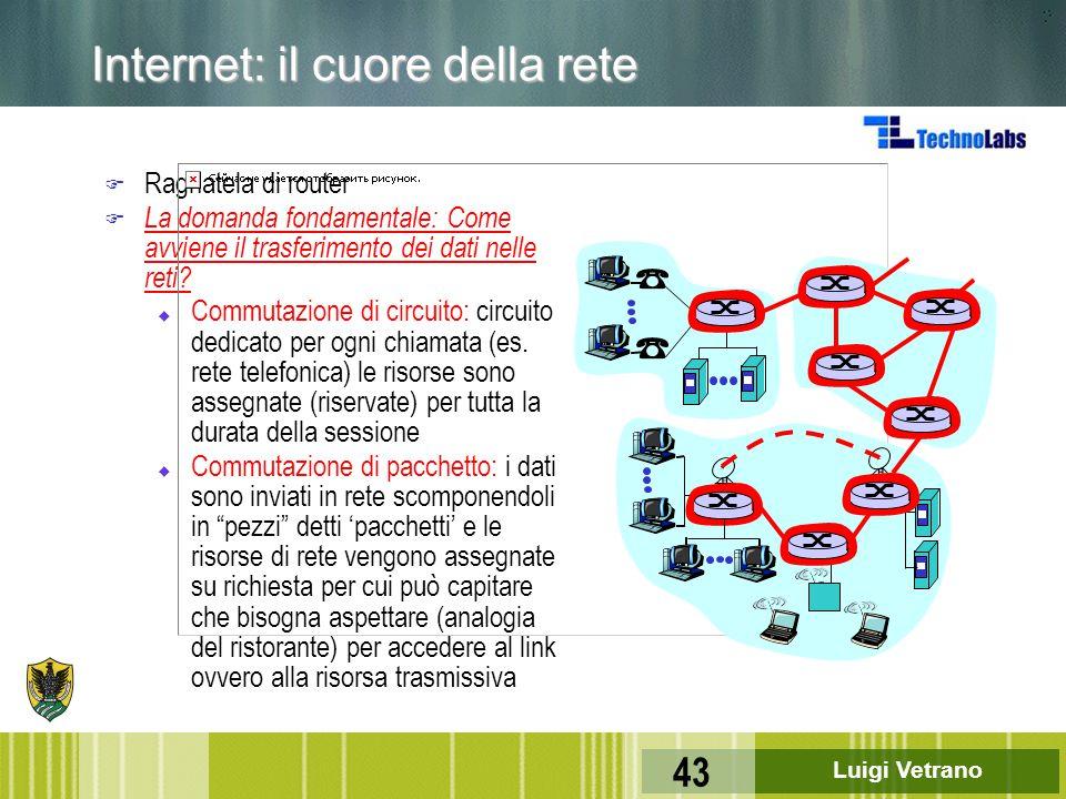 Internet: il cuore della rete
