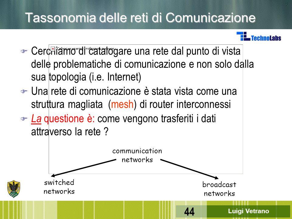 Tassonomia delle reti di Comunicazione
