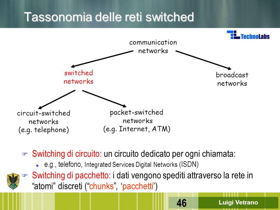 Tassonomia delle reti switched