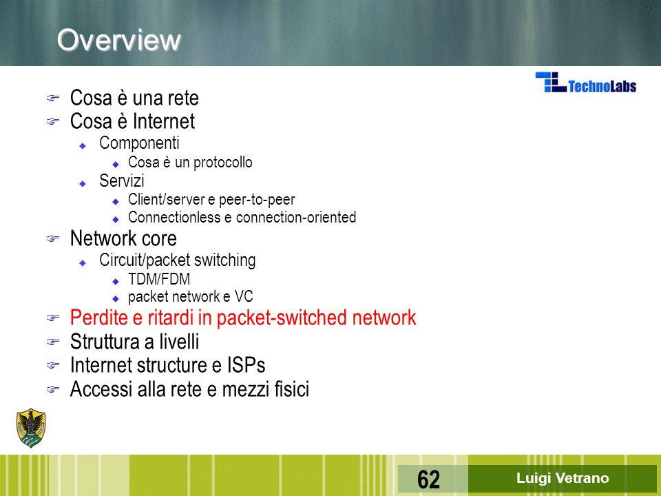Overview Cosa è una rete Cosa è Internet Network core