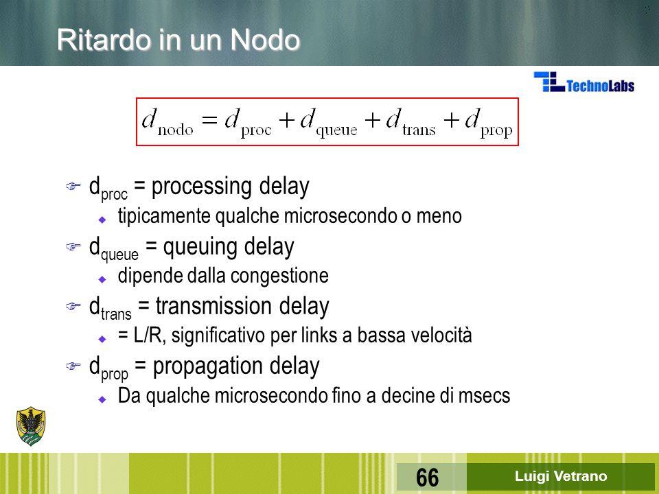 Ritardo in un Nodo dproc = processing delay dqueue = queuing delay
