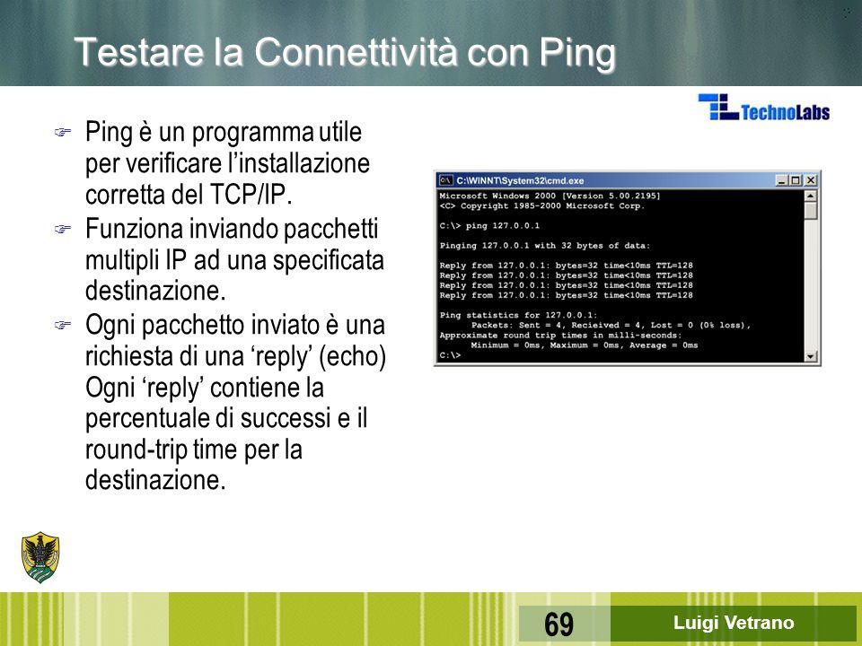 Testare la Connettività con Ping