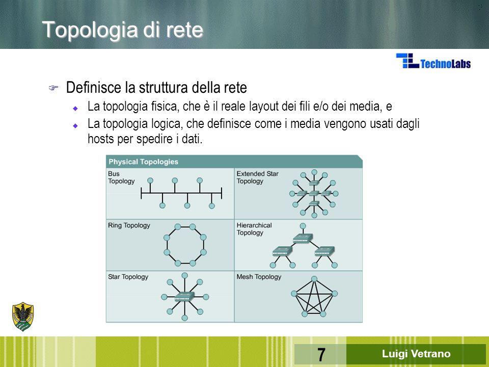 Topologia di rete Definisce la struttura della rete