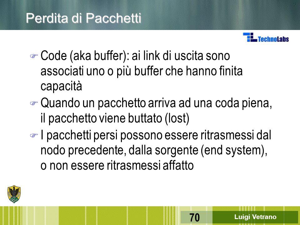 Perdita di Pacchetti Code (aka buffer): ai link di uscita sono associati uno o più buffer che hanno finita capacità.