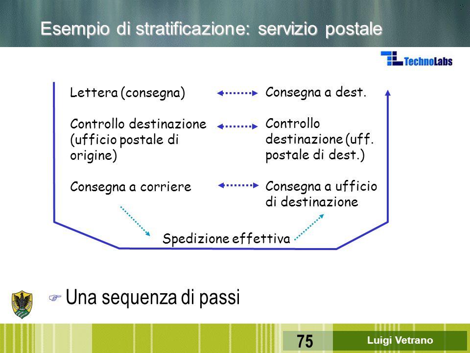 Esempio di stratificazione: servizio postale
