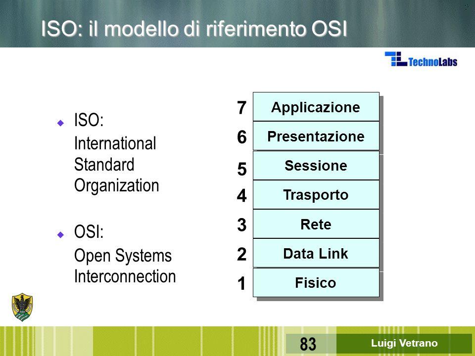 ISO: il modello di riferimento OSI