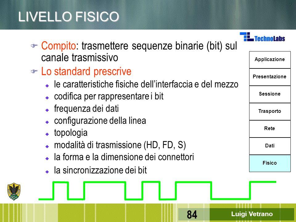 LIVELLO FISICO Compito: trasmettere sequenze binarie (bit) sul canale trasmissivo. Lo standard prescrive.